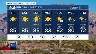 Sunny skies and mid-80s continue through the weekend
