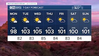 MOST ACCURATE FORECAST: Drying out and warming up to start the week