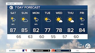 Hot with slight storm chance