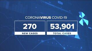 August 19 COVID-19 in Colorado update