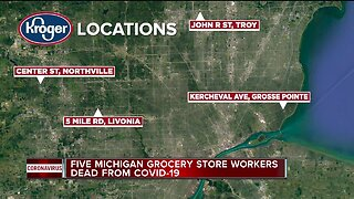 5 Michigan grocery store workers dead from COVID-19