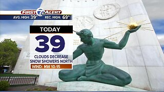 Chilly into the weekend