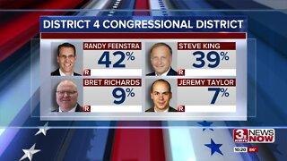Iowa Primary results