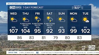 Rain chances starting to rise in the days ahead