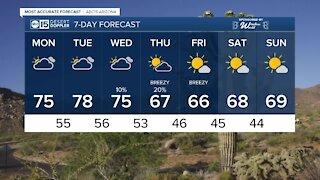 FORECAST: Warm start to February!