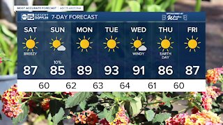 80s through the weekend with a slight chance of rain Sunday