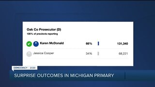 RESULTS: August 2020 primary election