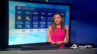 Easter Sunday & Super 7-day forecast for Colorado