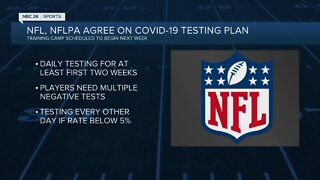 NFL, players agree on COVID-19 testing plan