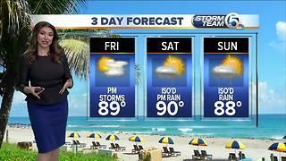 Early Friday morning forecast