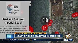 Climate Change: Sea-Level Rise