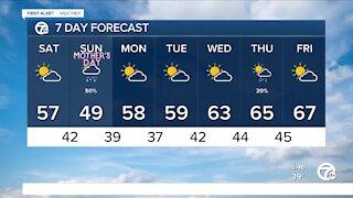 Dry today, rain tomorrow