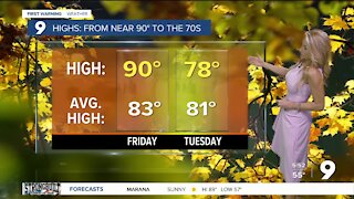Warmer to end the week, cooler early next week
