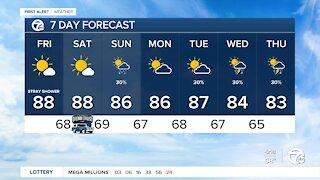 Metro Detroit Forecast: Temperatures approaching 90°