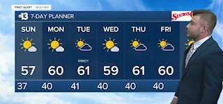 13 First Alert Evening Weather for January 2, 2021