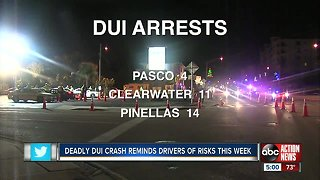 Tampa man charged with DUI manslaughter after crash kills teenager