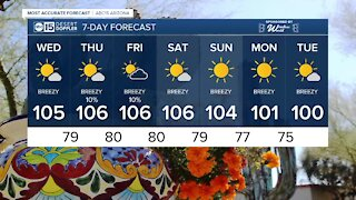 MOST ACCURATE FORECAST: Hot week ahead!