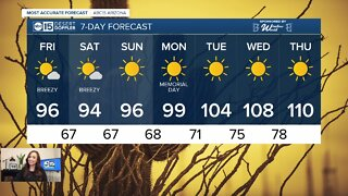 Fire danger increases with higher temperatures