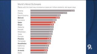 New York Times: Arizona is No. 1 global pandemic hotspot