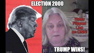 Election 2020 - Trump Won!
