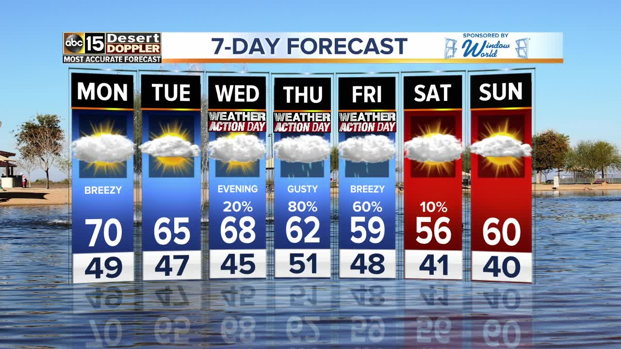 Cooler weather heading into Thanksgiving week