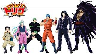 TORIKO | Characters Height Comparison