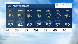 Chance of showers Friday evening with temps staying in 50s