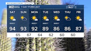 MOST ACCURATE FORECAST: Valley highs staying in the 90s this weekend