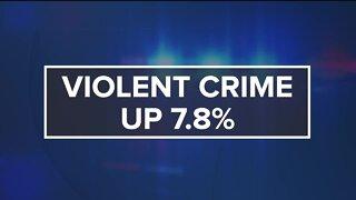 Growing concern over Detroit violence