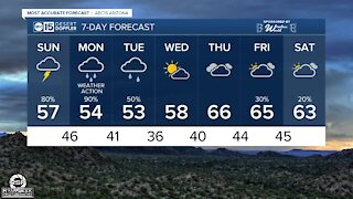 FORECAST: Winter storm brings snow and rain to much of Arizona