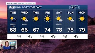Cool temps, winds continue across the Valley Tuesday