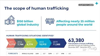 Uber helps to fight human trafficking ahead of Super Bowl