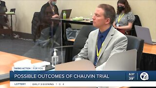 Possible outcomes of the Derek Chauvin trial