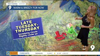 A breezy and warm start to the week