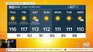Dangerous heat continues