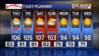 13 First Alert Weather at 7 p.m. on June 24