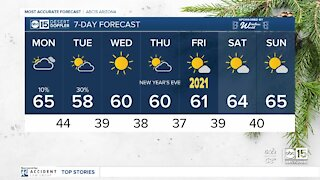 FORECAST: Temps cooling down with slight rain chances