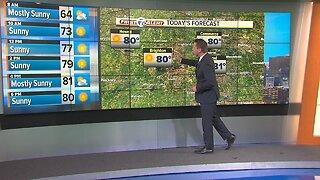 Friday Forecast: Warm and sunny