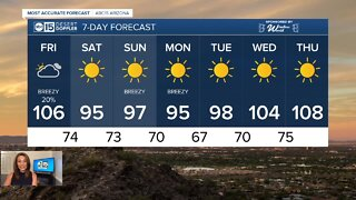 Slight chance of rain Friday with a cooldown this weekend