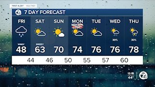 Memorial Day Weekend Forecast for Metro Detroit
