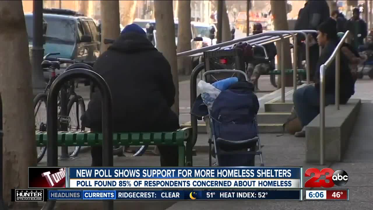 New Poll Shows Support for More Homeless Shelters