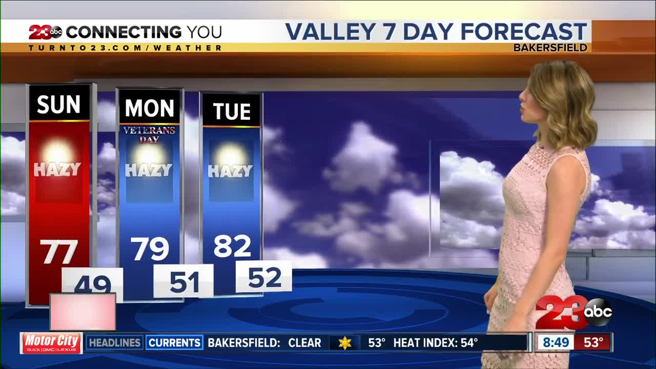 Warmer than normal and hazy conditions continue Sunday