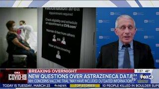 Concerns continue over Astrazeneca vaccine