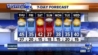 Mountain snow Thursday, light Denver metro snow Friday