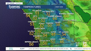 ABC 10News Pinpoint Weather Forecast - March 15, 2021