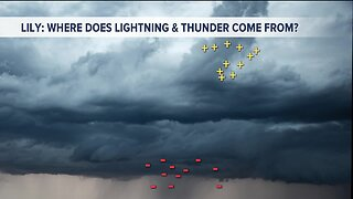 Kevin's Classroom: Where does lightning and thunder come from?