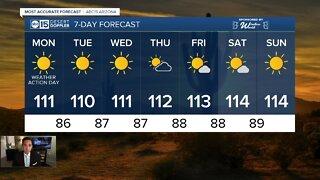 FORECAST: New heat record set!