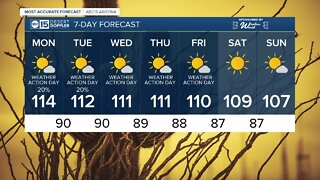 Higher temperatures return with storm chances