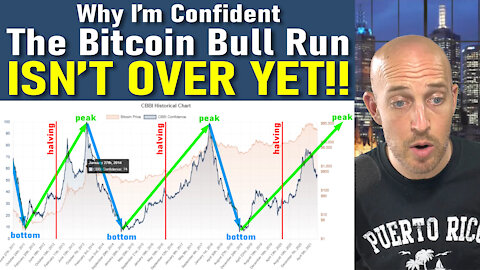 🔵 Why I'm Confident the Bitcoin Bull Run ISN'T OVER YET!!