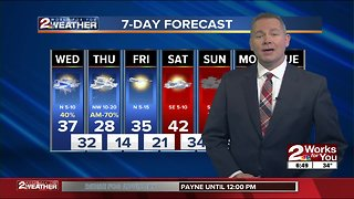 Chilly, drizzly Wednesday morning weather
